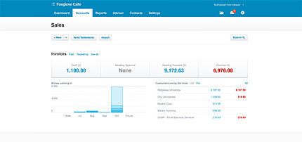Xero-Sales-Dashboard-UK