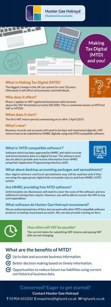 Making Tax Digital - An Easy Guide